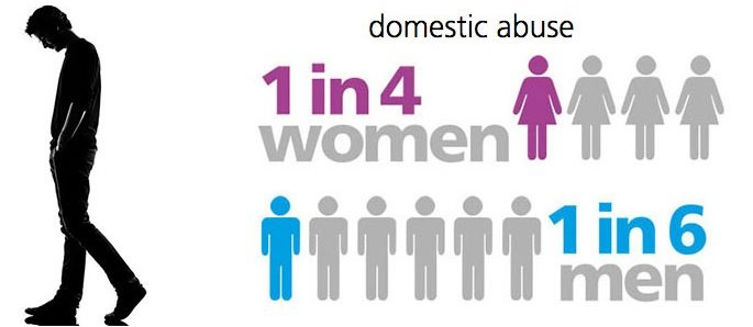 Domestic abuse and sexual violence